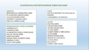 Audiovisuals Bullying
