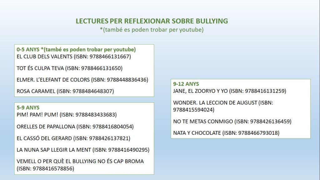 Lectures Bullying